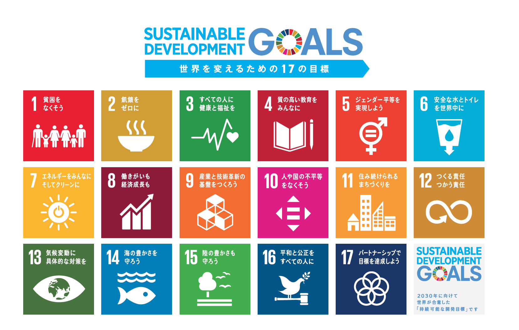 SDGsについて学ぶ